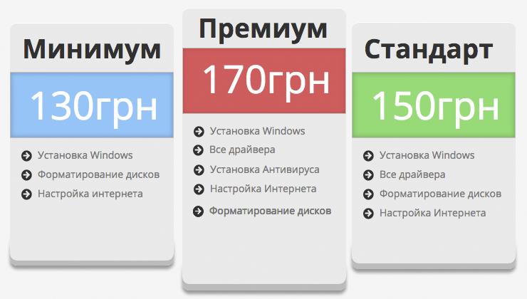 Ремонт компьютеров во Львове